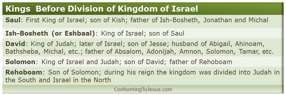Kings of the United Kingdom of Israel and Judah - Kings before division of Kingdom of Israel